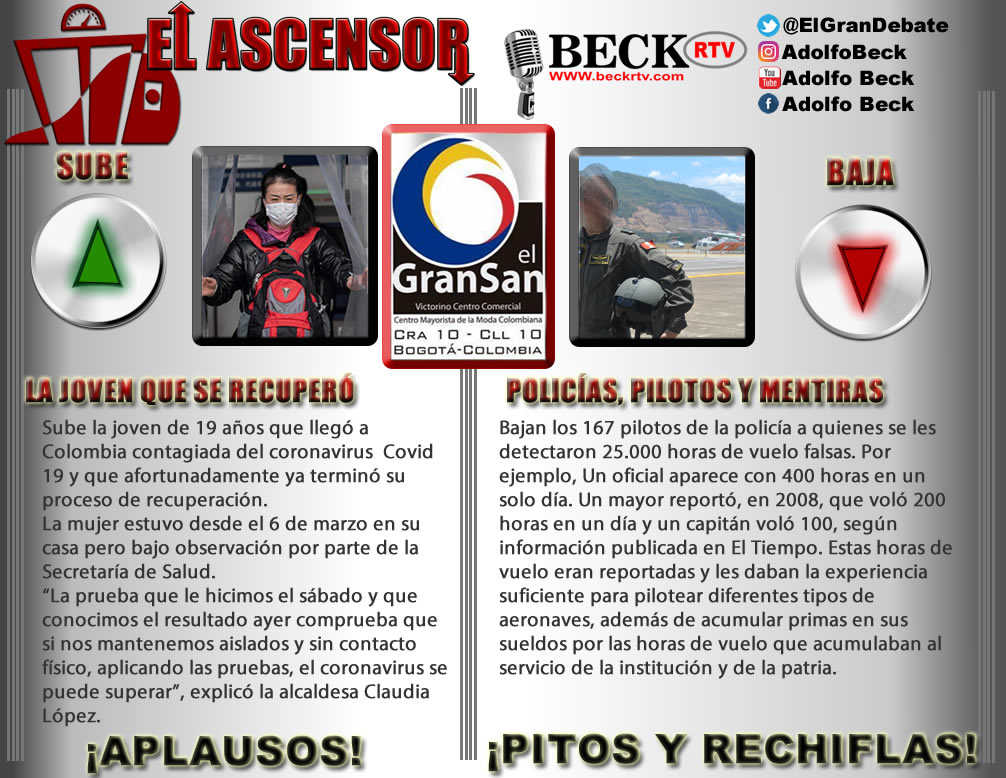 El Ascensor de Beck-16/03/20